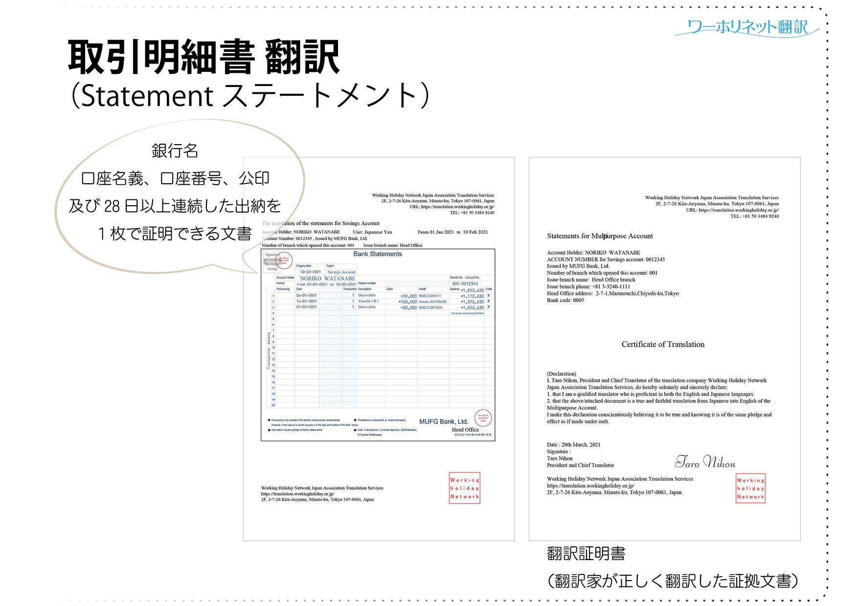 英語 明細 書